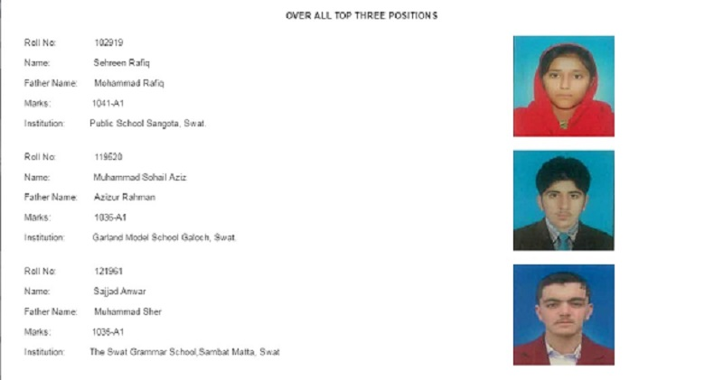 BISE Swat Matric Position Holders